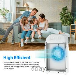 5-in-1 Air Purifier with True HEPA Filter Cleaner for Large Home Smoke Allergies