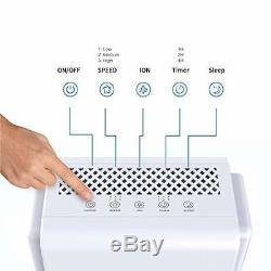 ALIKE Air Purifier with True HEPA Filter & Active Carbon Filter, 5-in-1 Negative