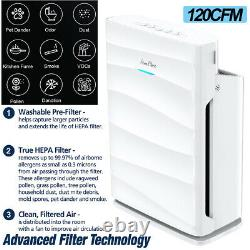 Air Purifier Large Room up to1500ft2, Available for California, Washable True HEPA