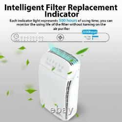 Air Purifier MSA3, CADR 112, H13 True HEPA Activated Carbon Filter- 840 Sq. Ft