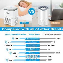Air Purifier True HEPA Filter Air Cleaners Odor Allergies Eliminator Home Office