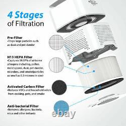 Air Purifier with4PcsH13 HEPA filter Odor Eliminators 226SqFt Desktop Air Cleaner