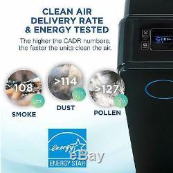 GermGuardian AC5350 Elite 4in1 Air Purifier, True HEPA Filter & UV Sanitizer 28