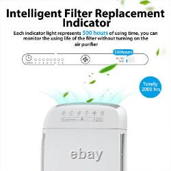 Large Room Air Purifier 4-Stage True H13 HEPA Filter for Allergies Smoker Mold