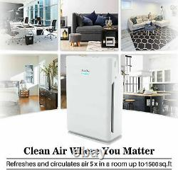 Large Room Air Purifier Mold, Odors, Dust, Smoke, Allergens, Germs withTrue HEPA Filter