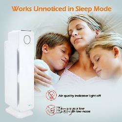 PureMate 5 IN 1 Intelligent Air Purifier Ioniser with Smart Sensor & Sleep Mode