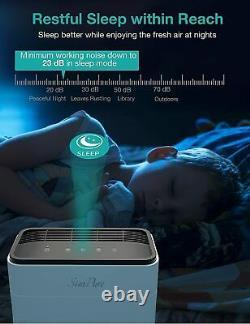 2-pack Simpure Air Purifiers, 800sqft Grande Chambre Avec True Hepa H13 Filtres 4-stage