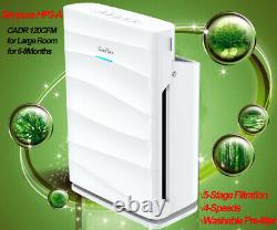 Hp3-a Ture Hepa Filtre Nettoyant Pour Purificateur D'air Pour Grande Pièce, Pollen, Fumée 120cfm