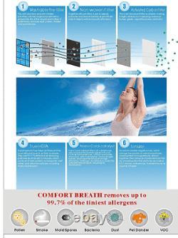 Nettoyeur D'air 6 Étages Hepa Ionizer Filtre Au Carbone Détergent De Poussière D'odeur De Fumée
