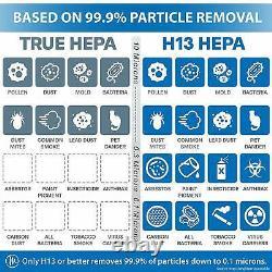 Nouveau! Medify Ma-18 De Qualité Médicale H13 Hepa Purificateur Avec Un Nouveau Filtre