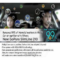 Nouveau Philips Go Slimline Pur 210 Filtre À Air / Purificateur Pour Filtre Hepa Voiture Hesa