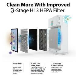 Puissant Grand Air Purificateur D'air De Qualité Médicale Hepa Pour La Fumée Allergies À Domicile