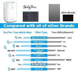 Purificateurs D'air Pour Les Allergies Grande Pièce Pet Hair Smoker, 2pc True H13 Hepa Filter
